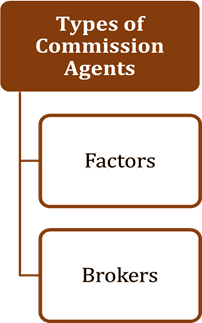 Types Of Commission Agents