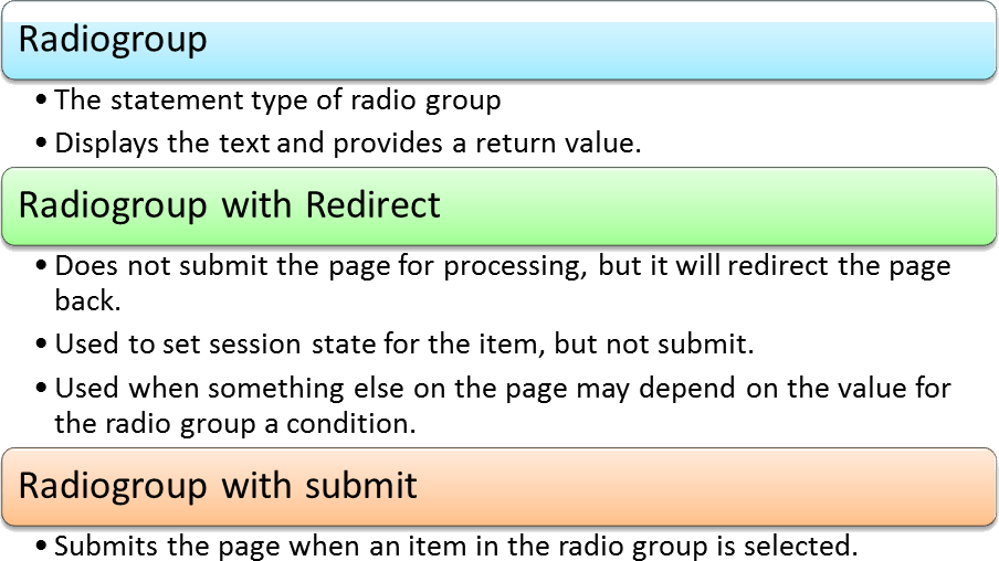 Different types of radio group
