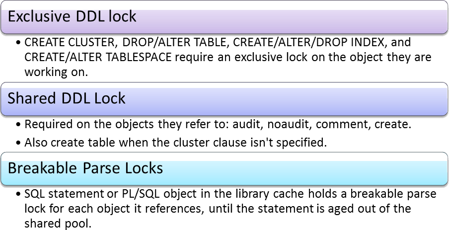 Three types of DDL locks